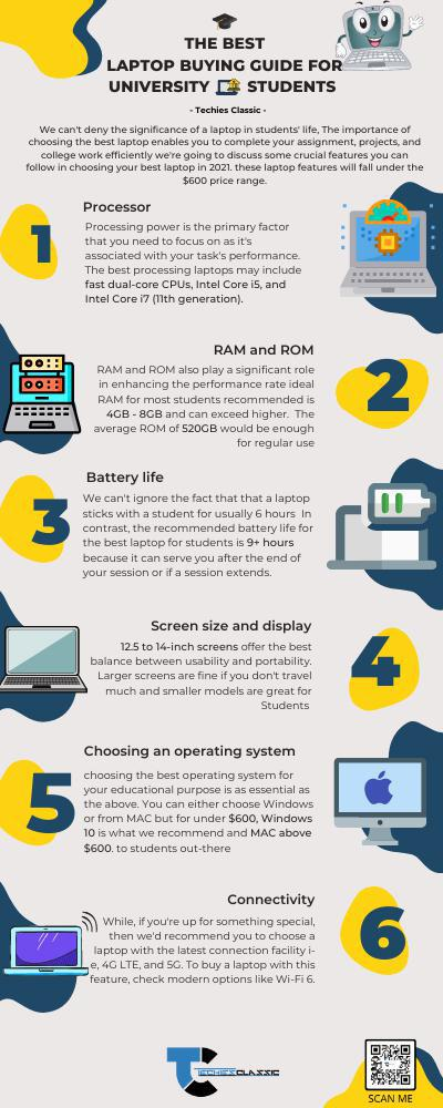 laptop buying guide for university students
